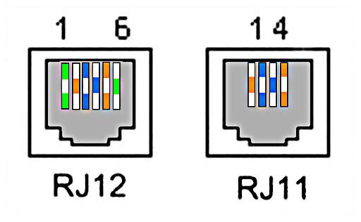 rj11 vs rj12 wiring diagram / rj12 / how does it work ? | instrumentic.info rj12 wiring diagram orange blue #7