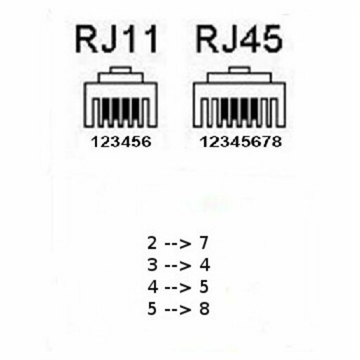 Rj11 A Rj45   Come Funziona    Rj11rj45