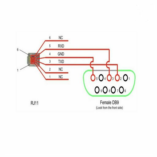 rj11 rs232 how does it work ? rj11rs232 on RJ11 Connector Wiring Diagram for diagram rj11 to rs232 at RJ11 Jack Wiring Diagram