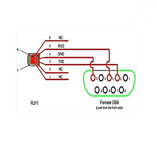 RJ11     RS232   Technical features   instrumenticinfo
