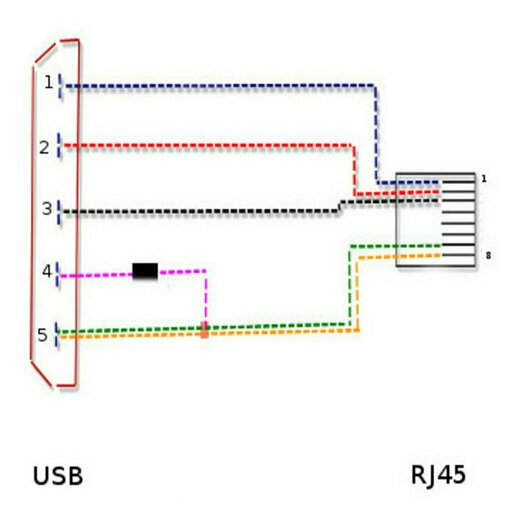 usb rj45 wiring en usb rj45 how does it work ? usbrj45 rj45 to usb wiring diagram at mifinder.co