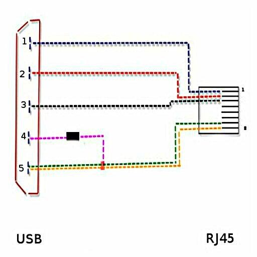 USB RJ45 Loperazione instrumenticinfo 360 x 360 jpeg usb-rj45-wiring-it.jpg