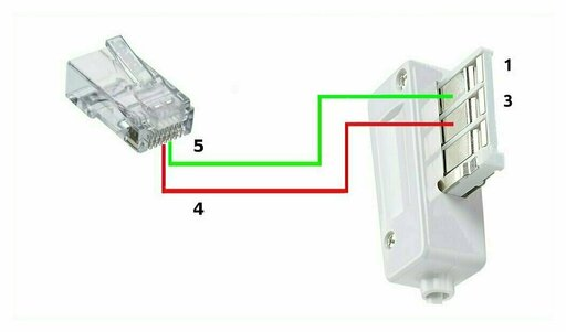 presentation of the RJ11 and RJ45 connectors